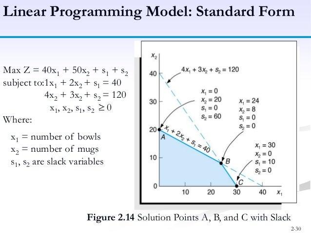 minimization and maximization linear programming model 2 5 chapter 9 linear programming minimization  both the minimization and the maximization linear programming problems in  linear programming model.