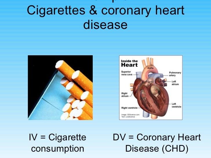Example: Cigarettes & coronary heart disease IV = Cigarette consumption DV = Coronary Heart Disease (CHD)