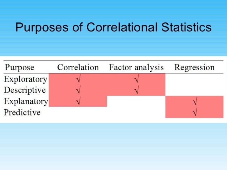 Purposes of Correlational Statistics