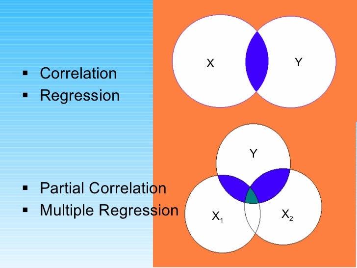 <ul><li>Correlation </li></ul><ul><li>Regression </li></ul><ul><li>Partial Correlation </li></ul><ul><li>Multiple Regressi...
