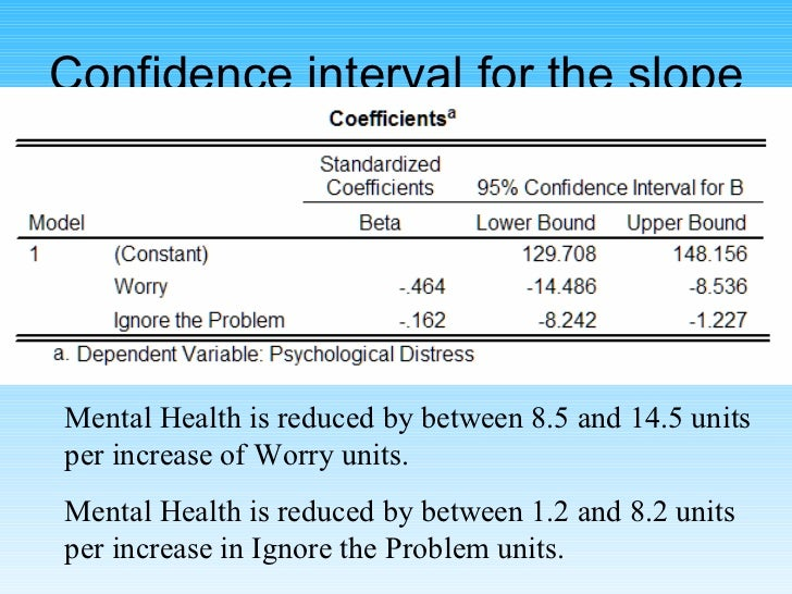 Confidence interval for the slope Mental Health is reduced by between 8.5 and 14.5 units per increase of Worry units. Ment...