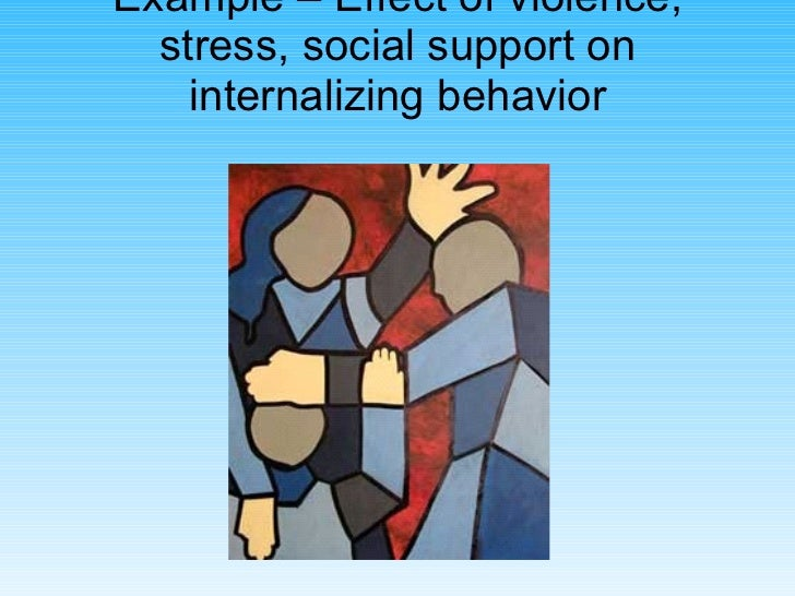 Example – Effect of violence, stress, social support on internalizing behavior