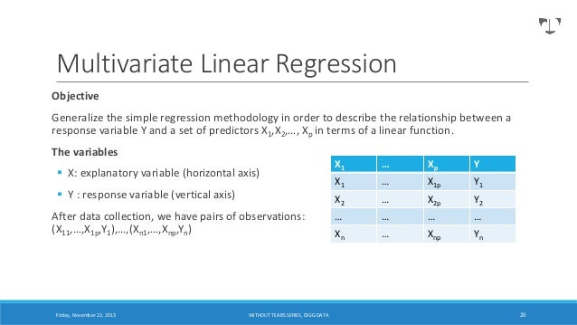 how to build a linear regression model