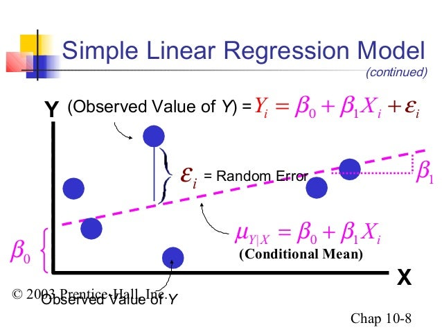 simple linear regression model The model is called simple regression as we only allow one predictor  simple linear regression models are also valuable in studying the historical effects of .