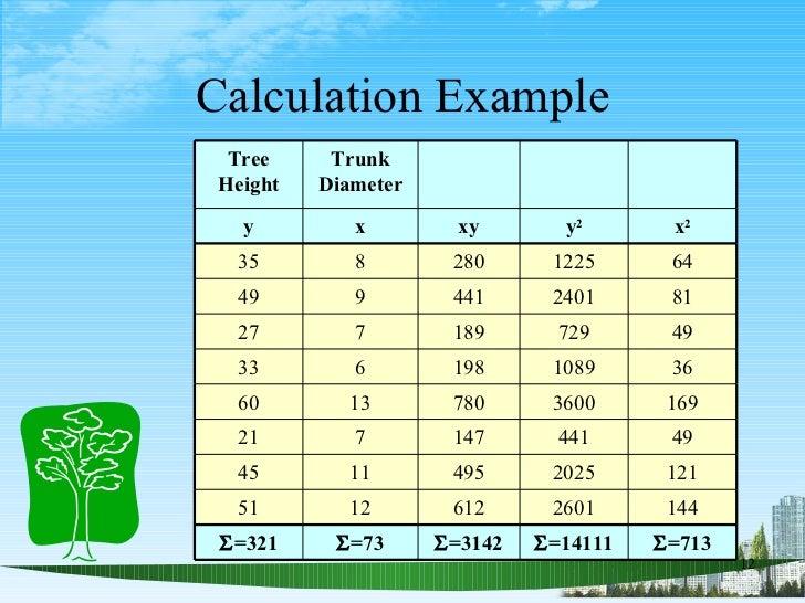 Calculation Example Tree Height Trunk Diameter y x xy y 2 x 2 35 8 280 1225 64 49 9 441 2401 81 27 7 189 729 49 33 6 198 1...