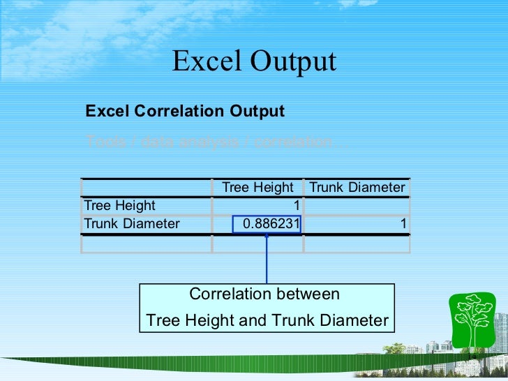 Excel Output Excel Correlation Output Tools / data analysis / correlation… Correlation between  Tree Height and Trunk Diam...