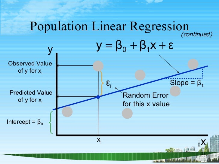 Population Linear Regression (continued) Random Error for this x value y x Observed Value of y for x i Predicted Value of ...