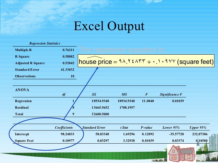Excel Output The regression equation is: Regression Statistics Multiple R 0.76211 R Square 0.58082 Adjusted R Square 0.528...