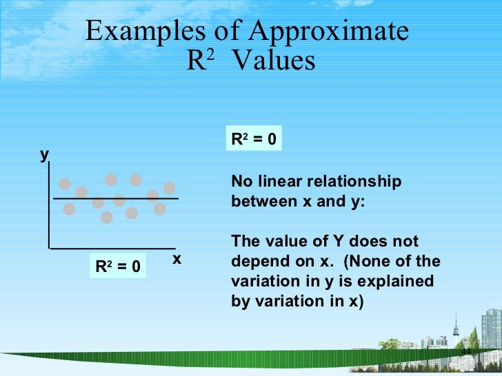 Examples of Approximate  R 2   Values R 2  = 0 No linear relationship between x and y:  The value of Y does not depend on ...
