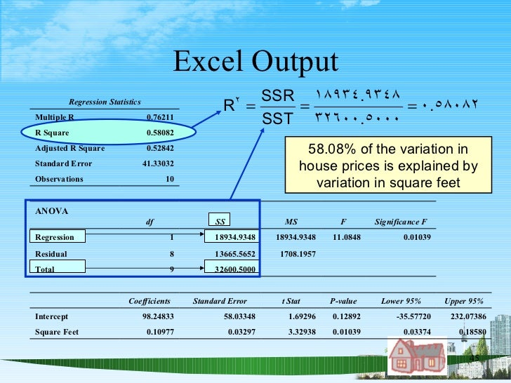 Excel Output 58.08% of the variation in house prices is explained by variation in square feet Regression Statistics Multip...