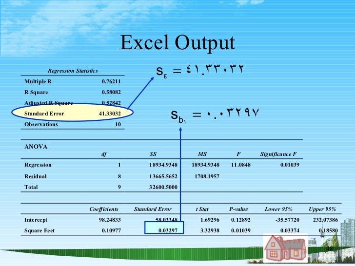 Excel Output Regression Statistics Multiple R 0.76211 R Square 0.58082 Adjusted R Square 0.52842 Standard Error 41.33032 O...
