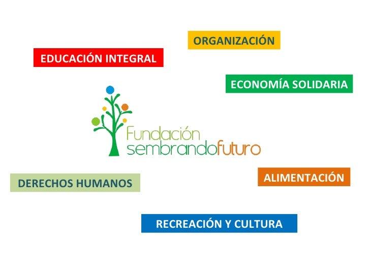 ORGANIZACIÓN ALIMENTACIÓN RECREACIÓN Y CULTURA ECONOMÍA SOLIDARIA EDUCACIÓN INTEGRAL DERECHOS HUMANOS