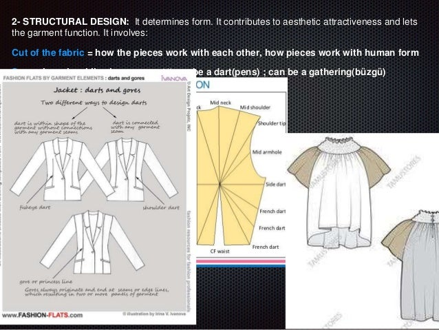 Line As Fashion Design Element