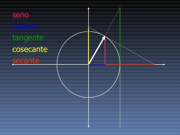 Lineas trigonometricas for Exterior tangente y secante