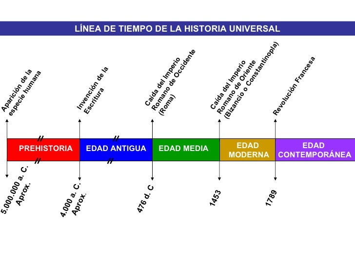 Linea Universal Occidental