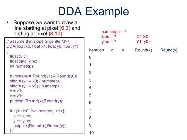 Develop The Bresenham S Line Drawing Algorithm Using C Language : Bresenham line drawing algorithm time complexity