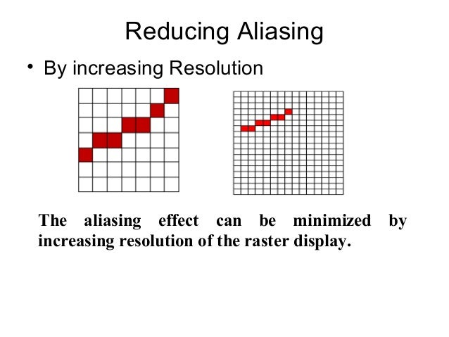 Line Drawing Algorithm Antialiasing : Line drawing algorithm and antialiasing techniques