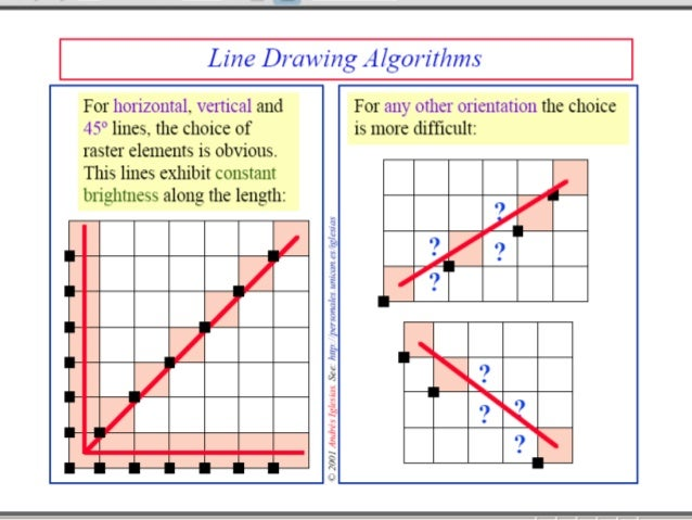 Bresenham Line Drawing Algorithm For Slope Less Than 1 : Line drawing algorithm and antialiasing techniques