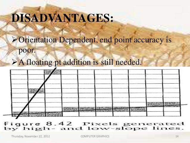 Dda Line Drawing Algorithm Advantages And Disadvantages : Line drawing algorithms