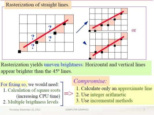 Raster Line Drawing Algorithm : Line drawing algorithms
