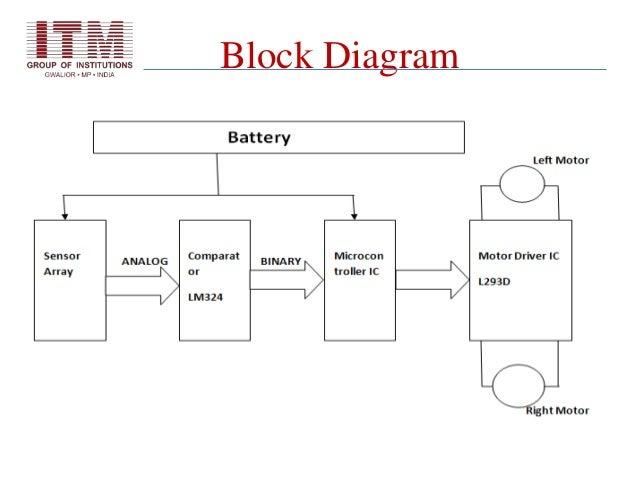 Line follower robot introduction 4 block diagram ccuart Gallery