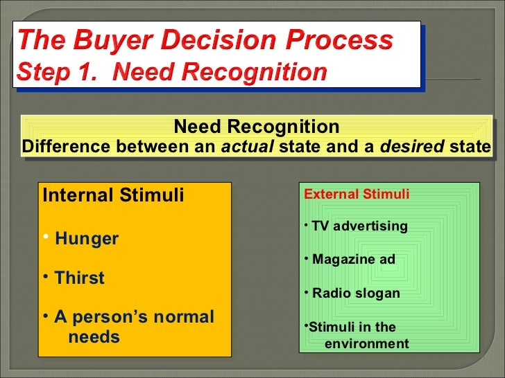 the influence of television spots in the major decision makers for people when voting Advertising unabashedly attempts to influence opinion or spur an action  television, radio  they become self-directed learners and decision makers.