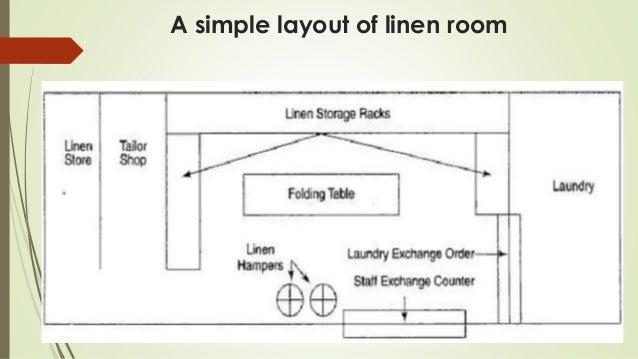 Linen room operations lec 1