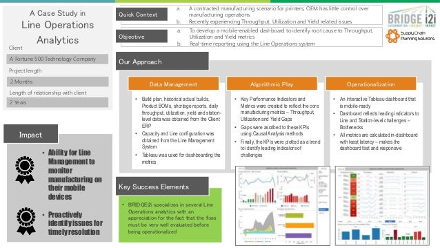 A Case Study in Line Operations Analytics A Fortune 500 Technology Company Quick Context Objective a. A contracted manufac...
