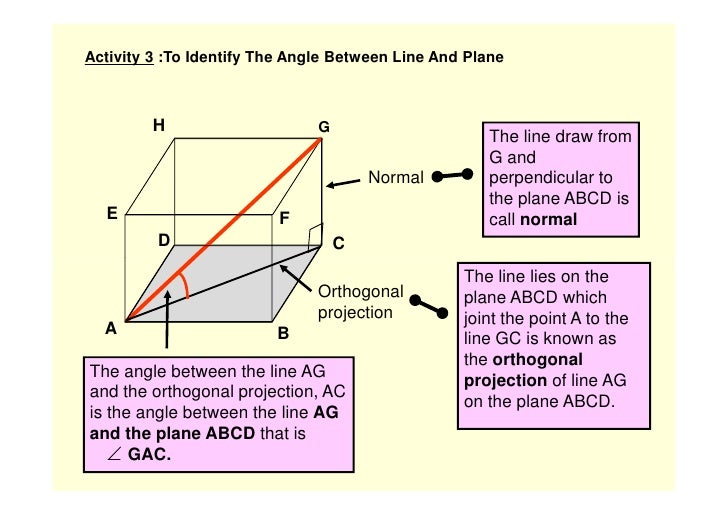 how to find the angle between two planes