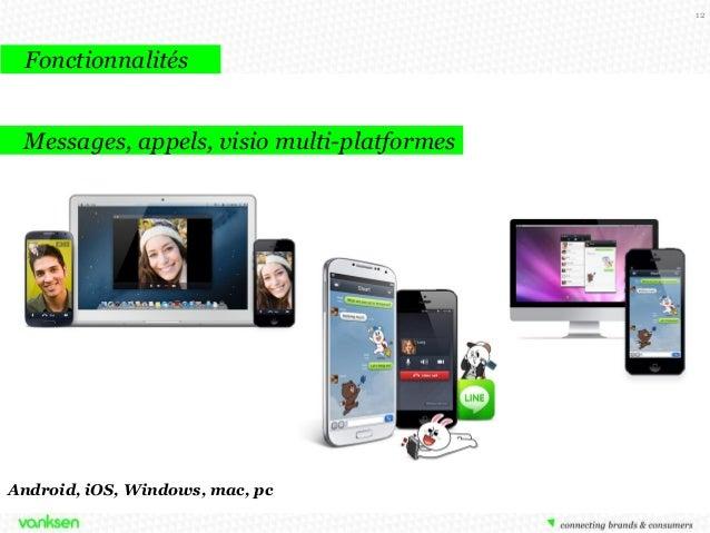 12  Fonctionnalités Messages, appels, visio multi-platformes  Android, iOS, Windows, mac, pc