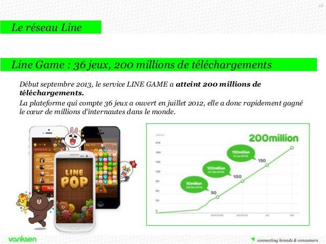 18  Le réseau Line Line Game : 36 jeux, 200 millions de téléchargements Début septembre 2013, le service LINE GAME a attei...
