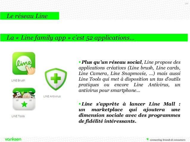 20  Le réseau Line La « Line family app » c'est 52 applications…   Plus qu'un réseau social, Line propose des application...