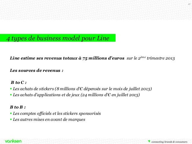 27  4 types de business model pour Line Line estime ses revenus totaux à 75 millions d'euros sur le 2ème trimestre 2013 Le...