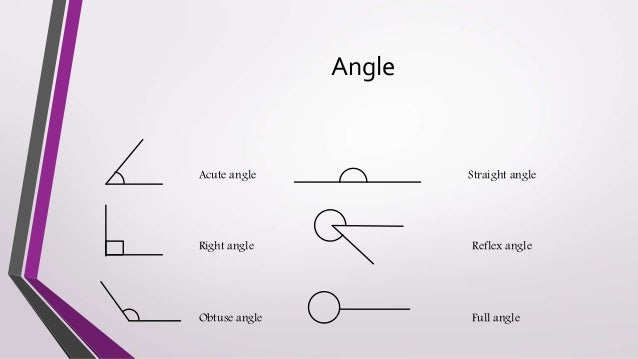 Lines and angles ( Class 6-7 )