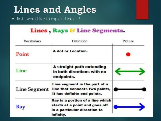 Line Art With Lines And Angles : Lines angles triangles and their properties