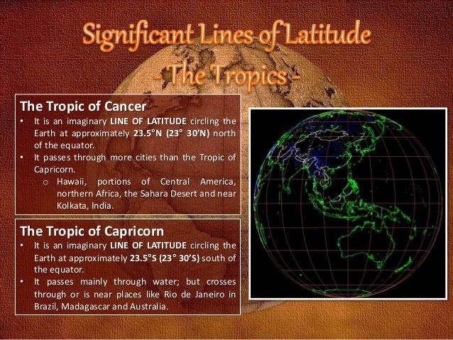 Tropic Of Capricorn On World Map.Lines Of Latitude And Longitude Powerpoint
