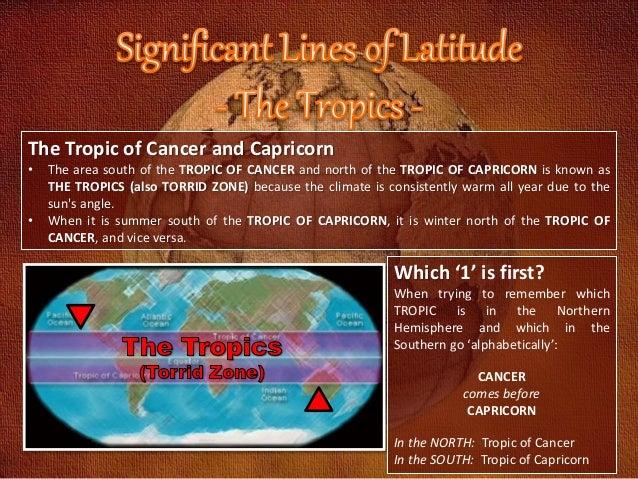 Tropic Of Capricorn Epub