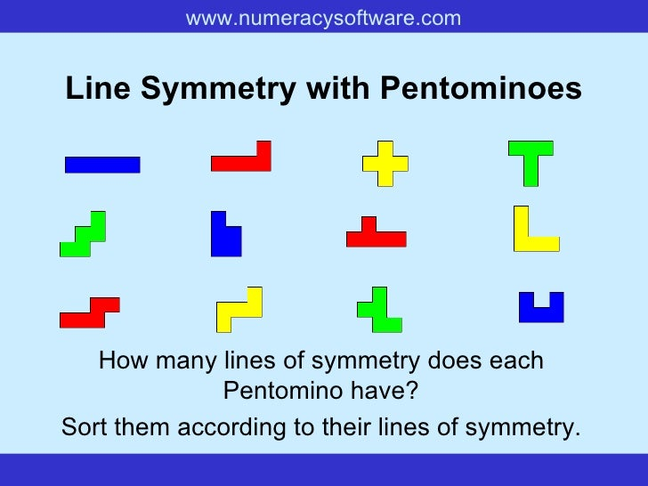 how to find line of symmetry