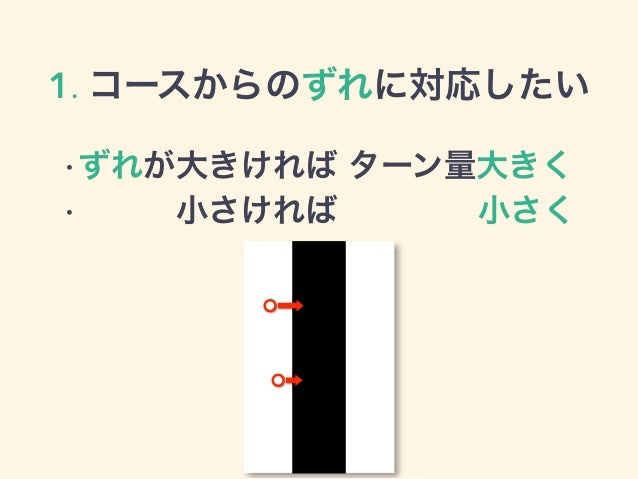1. コースからのずれに対応したい •ずれが大きければ ターン量大きく •小さければ 小さく