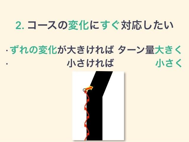 2. コースの変化にすぐ対応したい •ずれの変化が大きければ ターン量大きく •小さければ 小さく