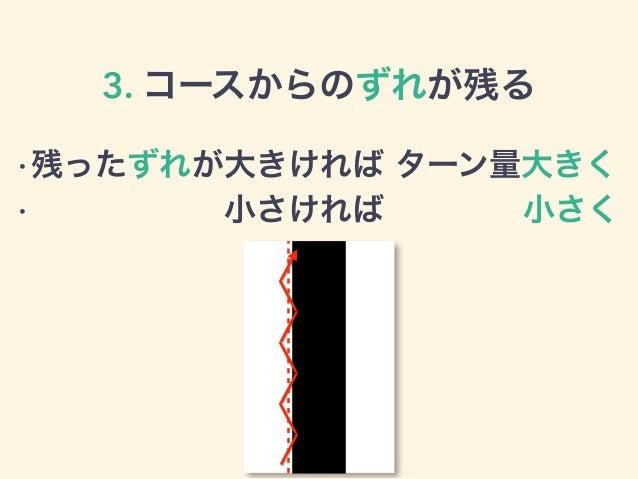 3. コースからのずれが残る •残ったずれが大きければ ターン量大きく •小さければ 小さく
