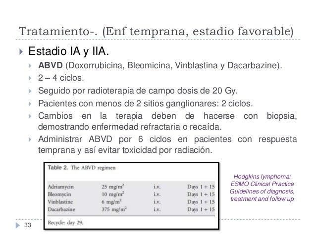 Tratamiento-. (Enf temprana, estadio favorable)   Estadio IA y IIA.         ABVD (Doxorrubicina, Bleomicina, Vinbla...