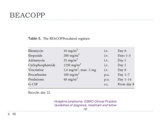 BEACOPP  Hodgkins lymphoma: ESMO Clinical Practice Guidelines of diagnosis, treatment and follow up 36