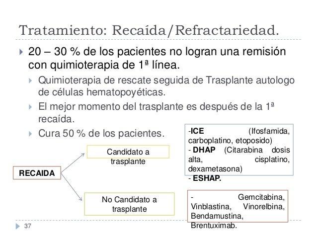 Tratamiento: Recaída/Refractariedad.   20 – 30 % de los pacientes no logran una remisión con quimioterapia de 1ª línea. ...