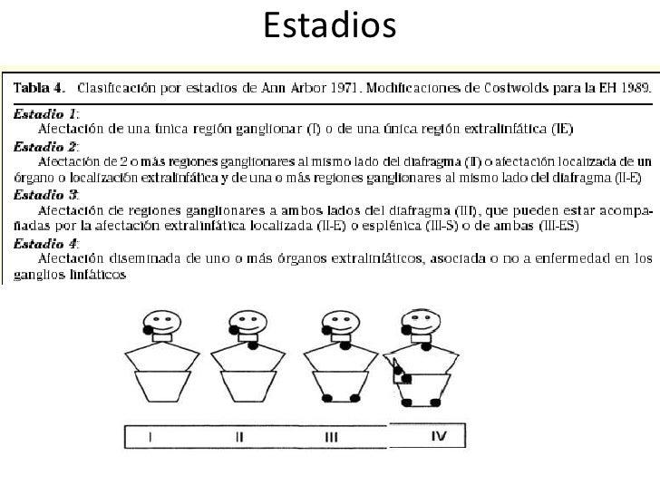 Indice Internacional e Indice Ajustado a la EdadGrupo de riesgo       Rspuesta completa                                   ...