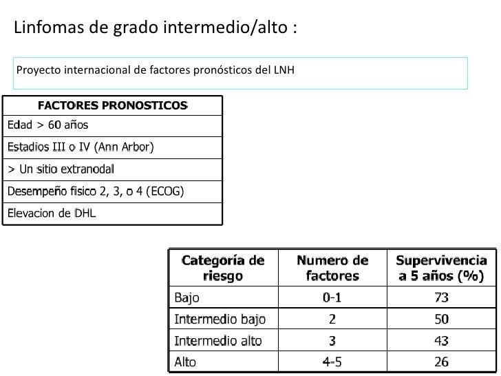 TratamientoLINFOMA DE BAJO GRADO• Localizada (I – II) (linfoma folicular de células  pequeñas)• Rt de region afectada  me...