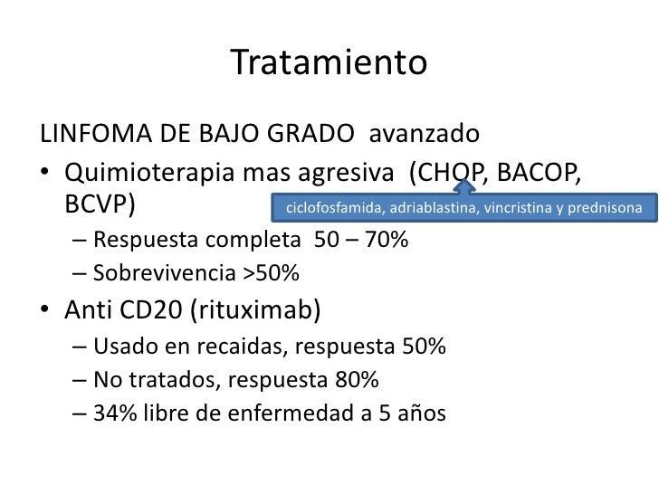 TratamientoLINFOMA DE GRADO INTERMEDIO• Enfermedad avanzada
