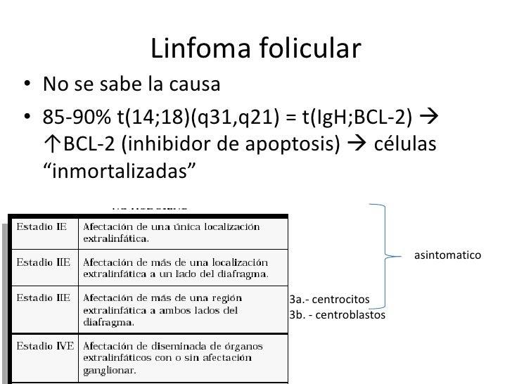 Linfoma folicularDatos de laboratorio   Puede observarse anemia moderada (normo, normo) y   linfocitopenia   Biopsia de me...