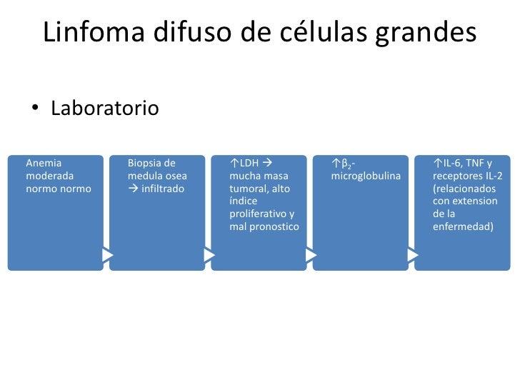 Linfoma difuso de células grandes