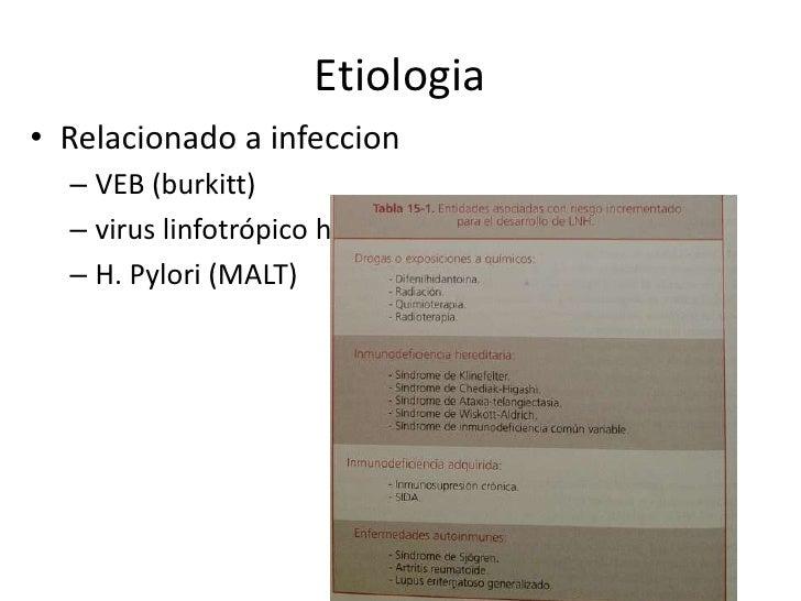 Etiologia• Relacionado a infeccion  – VEB (burkitt)  – virus linfotrópico humano tipo 1 (cel T)  – H. Pylori (MALT)